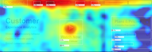 mouse-move--heat-map-clictale-example