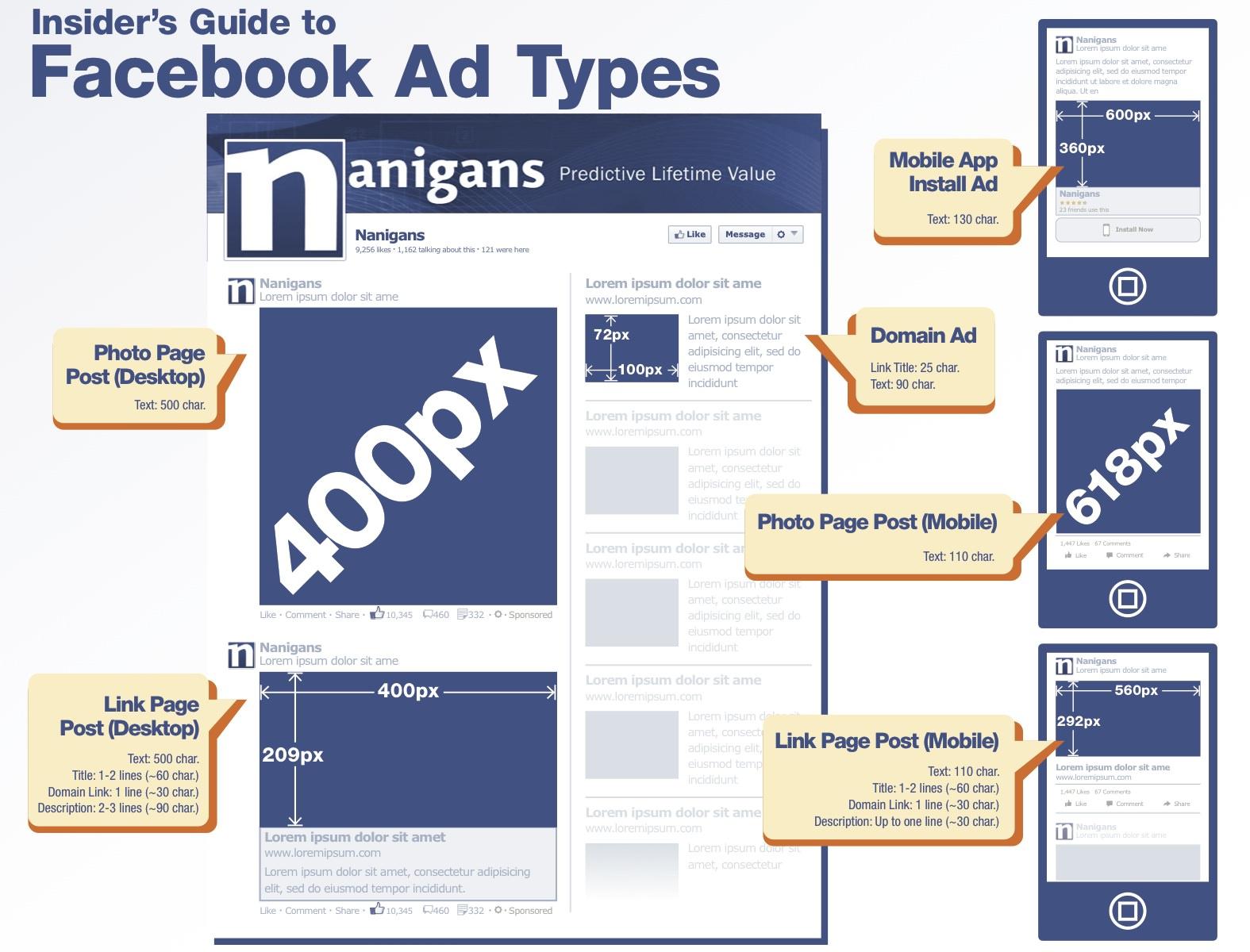 Facebook-anuncios-infografia-nanigans