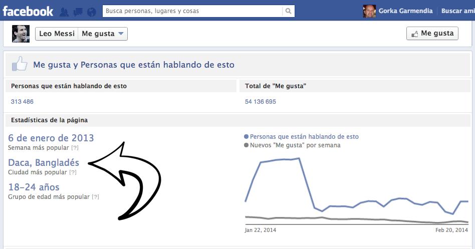 messi-likes-facebook-gorka-garmendia