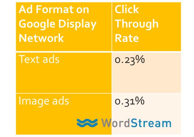 ctr-banners-anuncios-texto-display-google-adwords