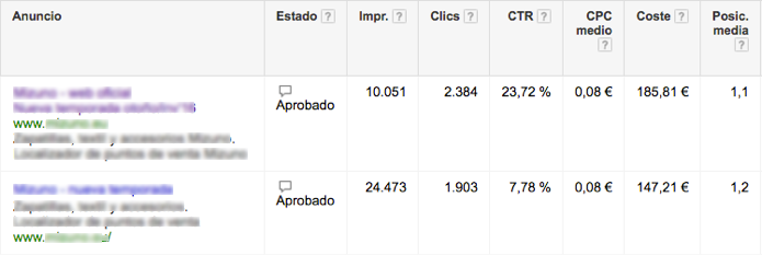 anuncios-extendidos-adwords-resultados-gorka-garmendia